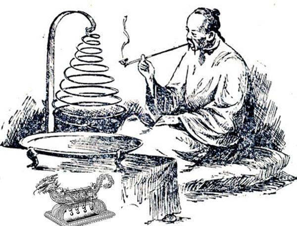 Китайские Древние Огненные часы